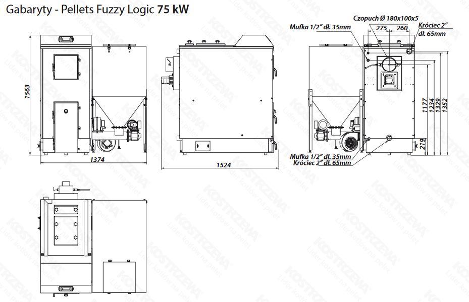 PELLETS FUZZY LOGIC 2